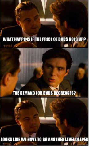 Economics Memes How To Use Memes To Teach And Learn