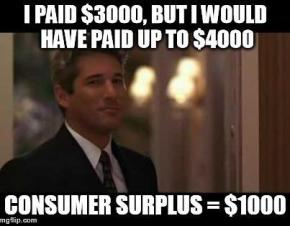 richard gere consumer surplus