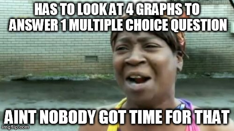 aint nobody multiple choice c for degree economics memes