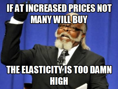 elasticity?w=620 economics memes how to use memes to teach and learn economics